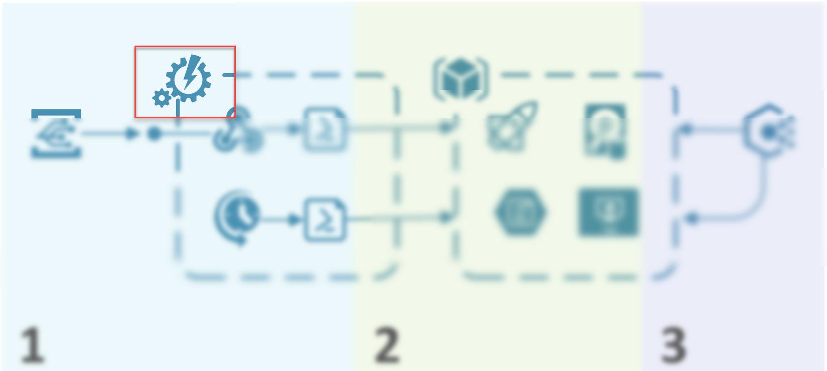 exe to msi converter free 2.0.0.0