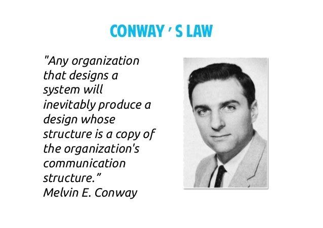 conways-law