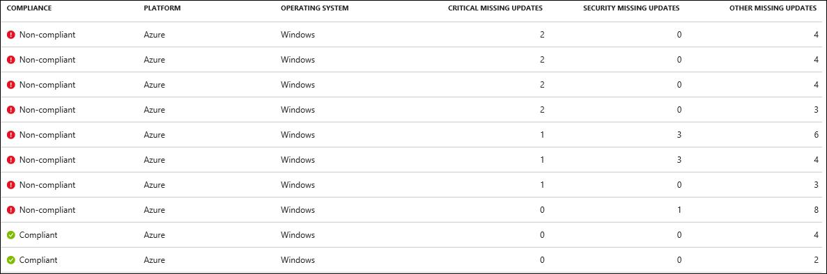 Azure Update Management - Kloud Blog