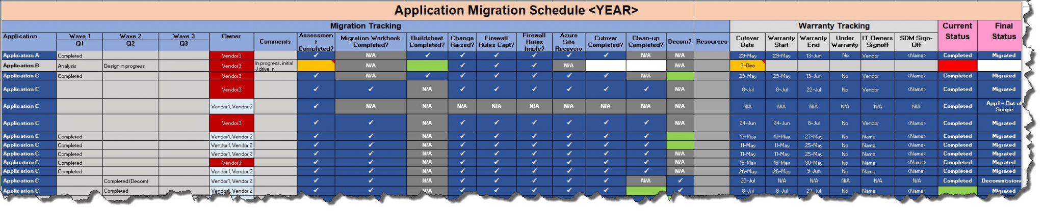 IaaS - Application Migration Tracker - Example